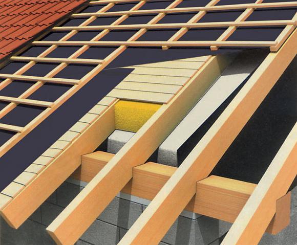 Крыша на дом этапов строительства
